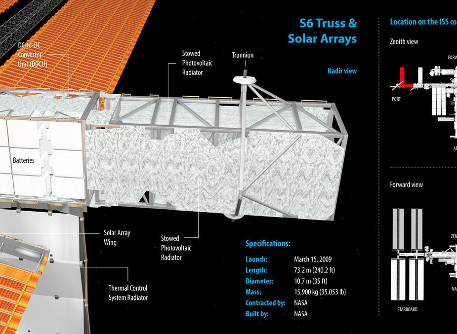 S6-truss