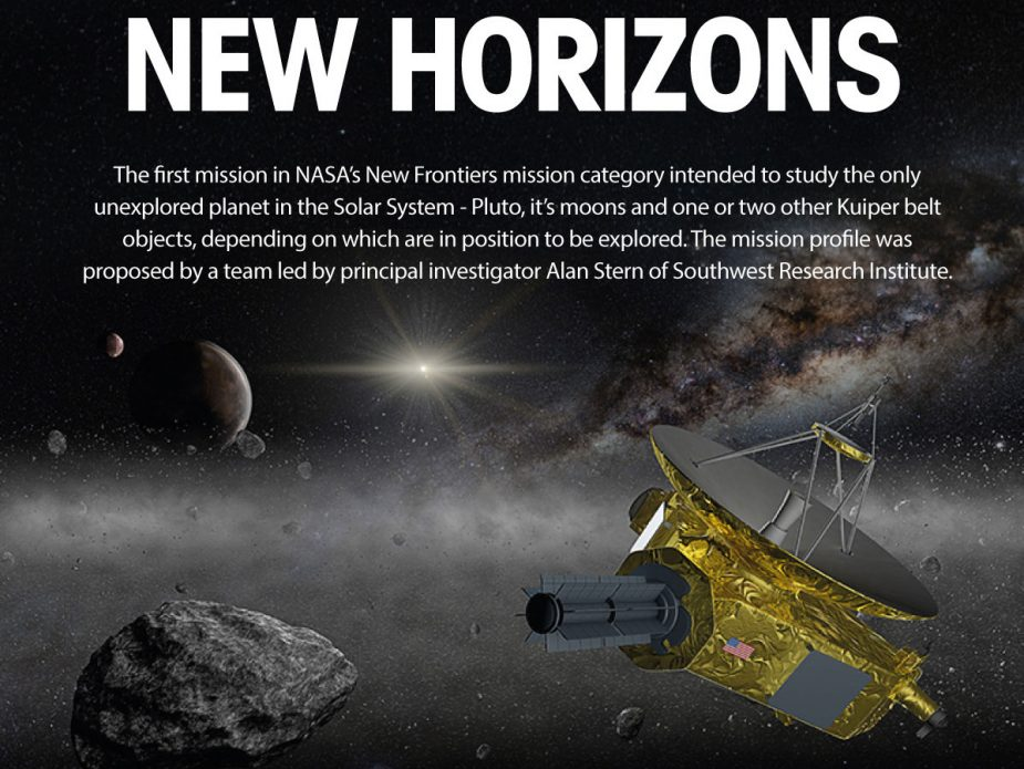 new-horizons-headline-illustration