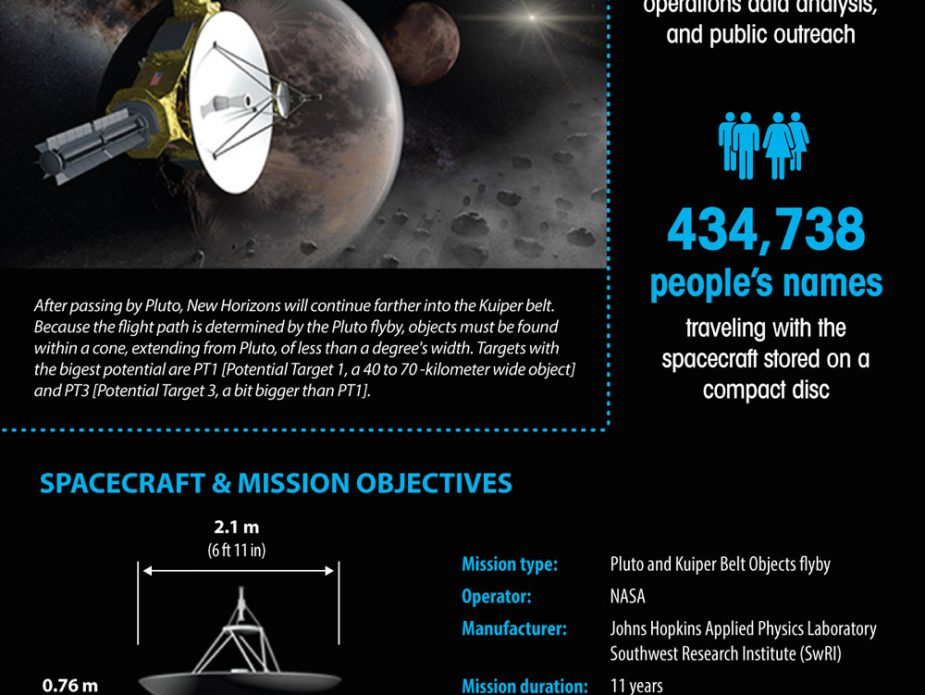 new-horizons-infographic-new2
